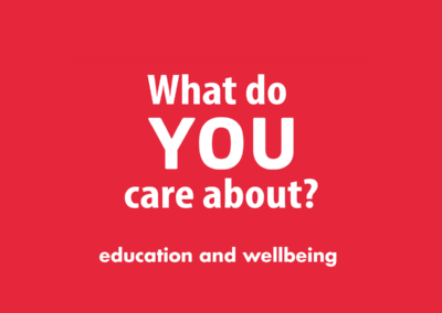 Young Europeans – Education and Wellbeing