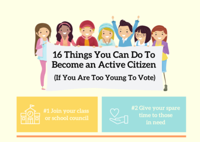 16 Things To Become an Active Citizen – INFOGRAPHIC